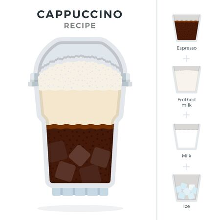 Cappuccino coffee recipe in plastic cocktail glass with dome lid vector flat isolated Stock Illustratie