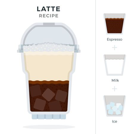 Latte Ice Coffee recipe in disposable plastic cup with dome lid vector flat isolated