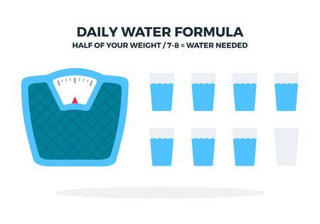 Consommation quotidienne d'objet de conception de matériau plat de vecteur d'eau. Illustration isolée sur fond blanc.