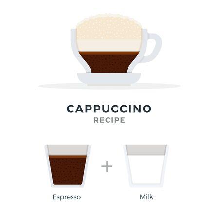 Cappuccino recipe vector flat isolated