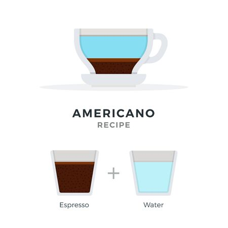 Americano recipe vector flat isolated Фото со стока - 137227296
