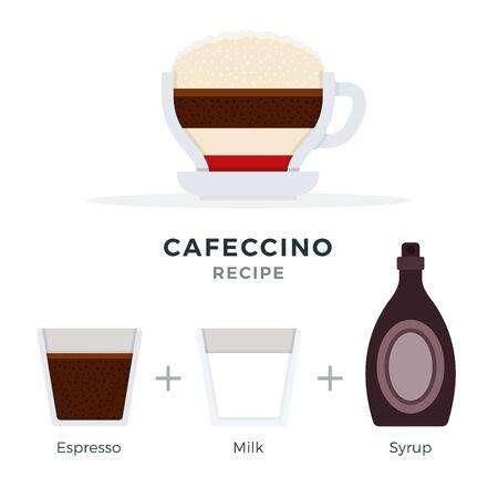 Cafeccino recipe vector flat isolated