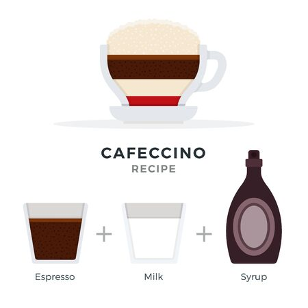 Cafeccino recipe vector flat isolated