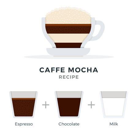 Caffe Mocha recipe vector flat isolated