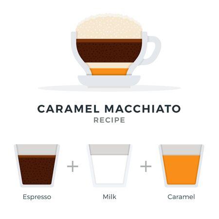 Caramel Macchiato recipe vector flat isolated Иллюстрация
