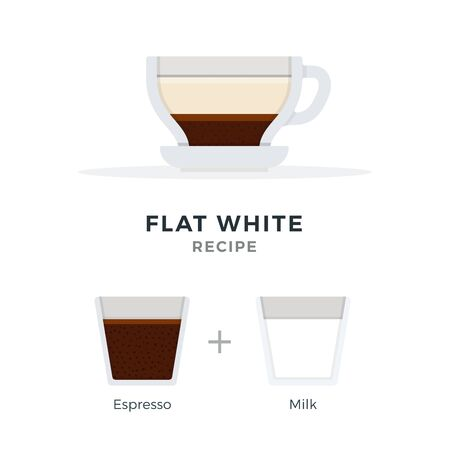 Flat White coffee recipe vector flat isolated
