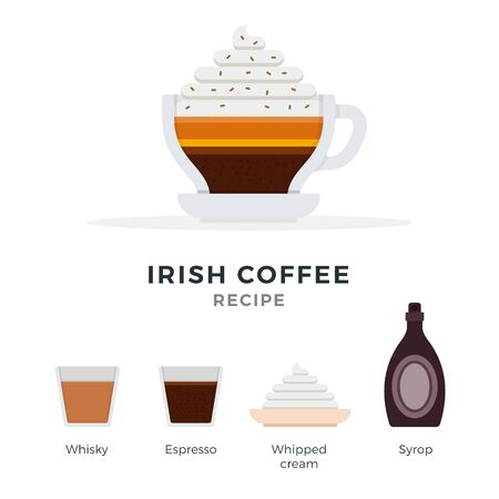 Irish Coffee Recipe vector flat isolated