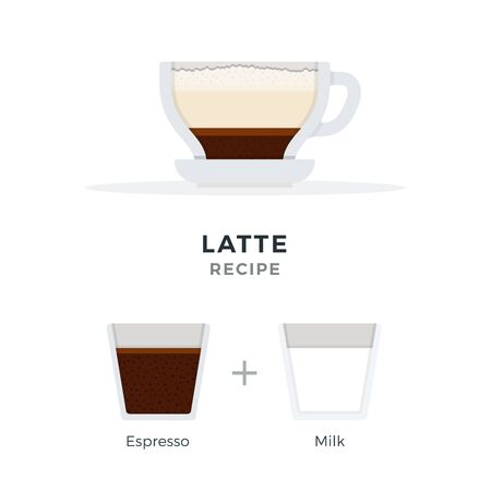 Latte coffee recipe vector flat isolated