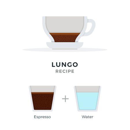 Lungo coffee recipe vector flat isolated