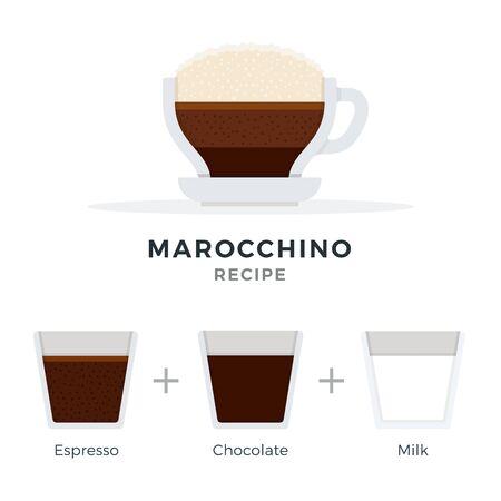 Marocchino coffee recipe vector flat isolated