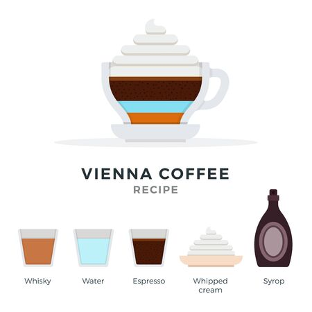 Vienna coffee recipe whiskey water espresso whipped cream and syrup vector flat material design isolated on white Illustration