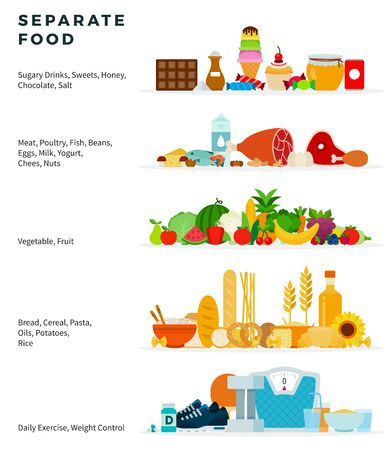 Separate food vector flat illustration. Healthy food pyramid from sweets to bread. Vecteurs