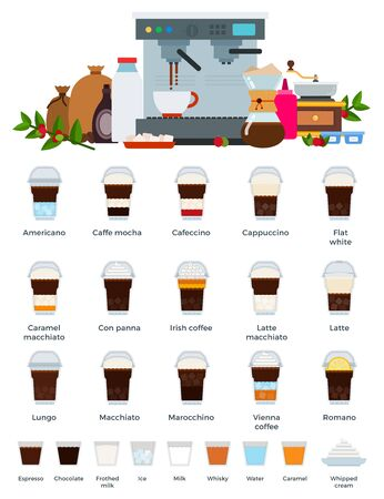 Different types of coffee drinks in plastic cups, ingredients, equipment and tools for their preparation. Vector illustration, set of icons.