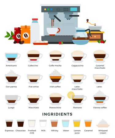 Different types of coffee drinks in in glass cups with saucers. Ingredients, equipment and tools for their preparation. Vector illustration, set of icons. Illusztráció