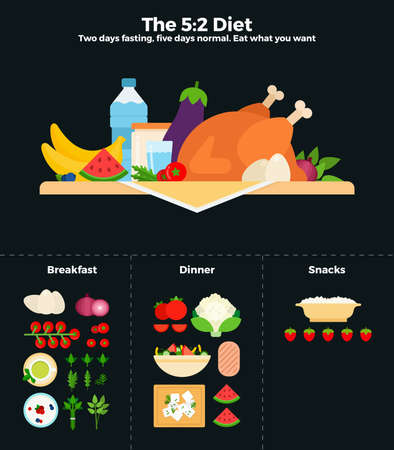 The 5-2 diet vector flat illustrations. The diet of two days fasting, then five days normal eating. Recommendations for healthy nutrition.