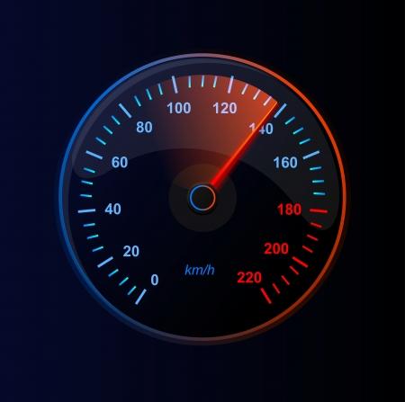 kilometre: Speedometer