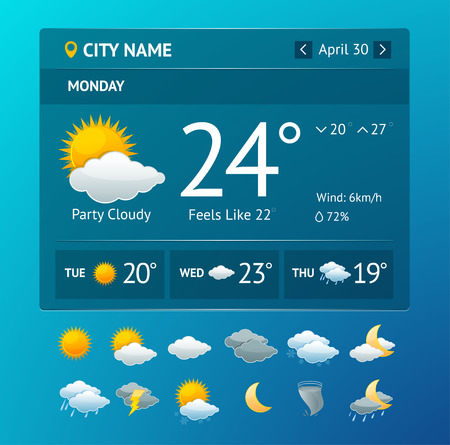 cloudy weather: Vectot illustration weather widget for smartphone with icon set isolated on a white background