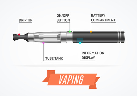 vaporized: Vaporizer E-sigaret Infographics. Structure Of The Device. Vector illustration Illustration