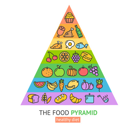 Healthy Foods Pyramid. Products Guide Pyramid. Order Diet for Life. Ready for Business. Vector illustration