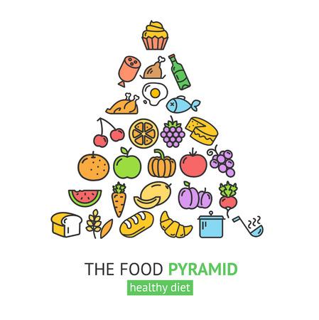 comidas saludables: Pirámide De Alimentos Saludables. Diferentes grupos de productos. Cuidado de la salud de la dieta. Ilustración del vector