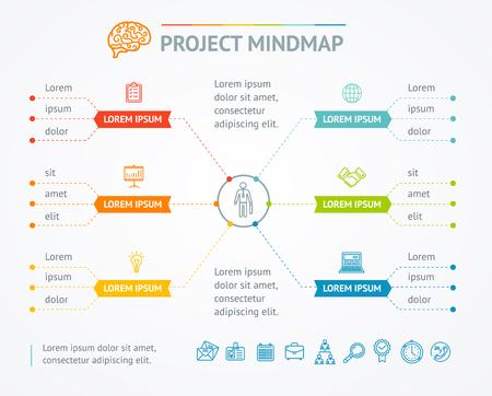 mindmap: Project Mindmap Chart. Vector