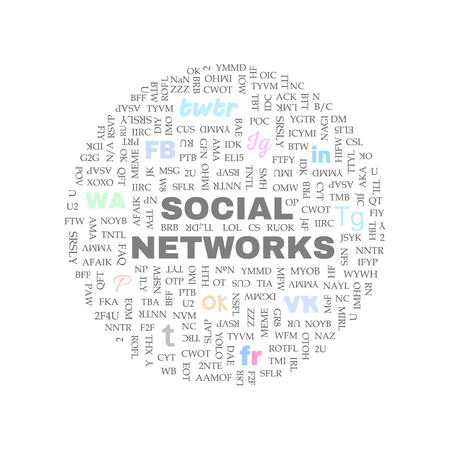 Social network popular acronyms and abbriviations. Chat word cloud vector Illustration