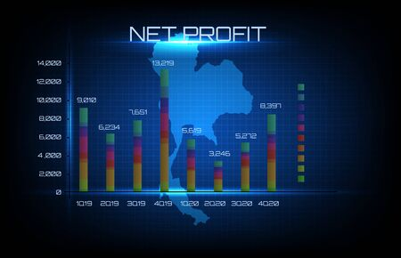 Abstract background of blue net profit margin by quarter graph and Thailand map