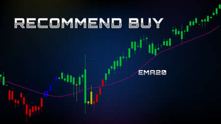 abstract background of recommend buy with exponential moving averages (EMA) stock market and indicator candle graph