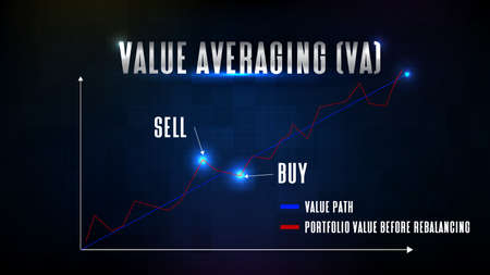 abstract background of blue Value Averaging (VA) and graph chart