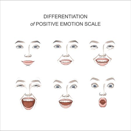 Vector set of Womens positive emotions, feelings. Facial happy, smiling, laughing, cheerful human expression