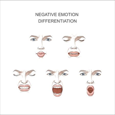 Face of young woman having bad mood Negative emotions  イラスト・ベクター素材