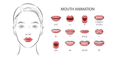 Mouth sync. Talking lips for cartoon character phonemes animation and english language text pronunciation sound signs. Vector set 向量圖像