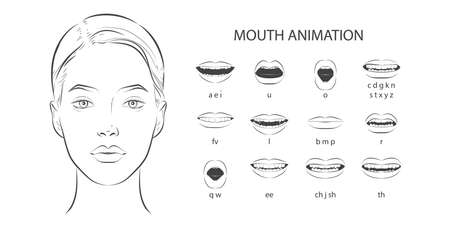 Mouth sync. Talking lips for cartoon character phonemes animation and english language text pronunciation sound signs. Vector set  イラスト・ベクター素材