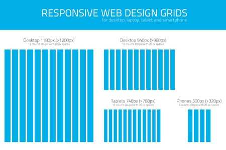 Responsive wed design grids to help coders and designers Stock Vector - 21504505