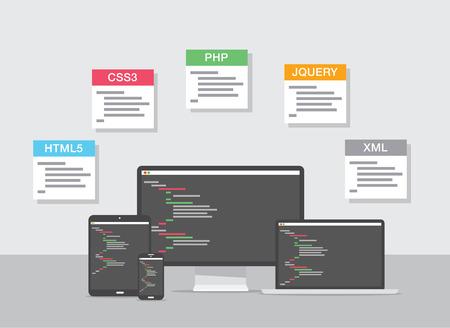Flat web development design coding concept