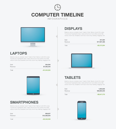 Computer, laptop, tablet and smartphone infographic timeline Stock Vector - 30181863