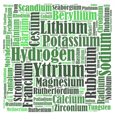 textual: Chemical element info text graphics and arrangement