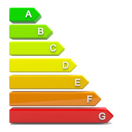 Energy Efficiency Levels Chart Classification Environment Concept 3D Illustration