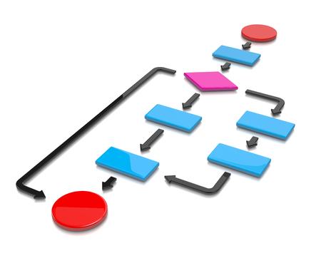 diagrama de procesos: Diagrama de flujo Diagrama colorido en el fondo blanco Ilustración 3D