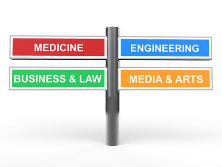 disciplines: 3D study disciplines sign board Stock Photo