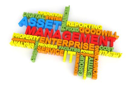 3d asset management word cloud