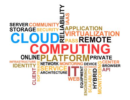 tags cloud: Cloud computing concept tags cloud