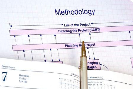Analisi di mercato e pianificazione