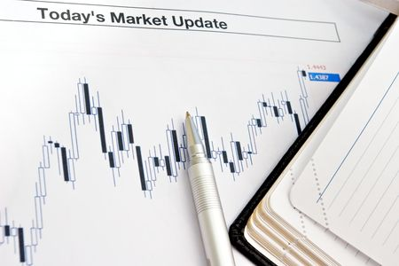 analysing: FOREX and analysing today market update with candlestick method