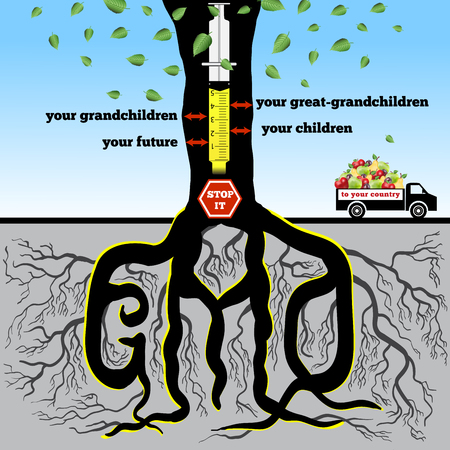 GMO. The poster (advertizing) devoted to a problem of genetically modified products.