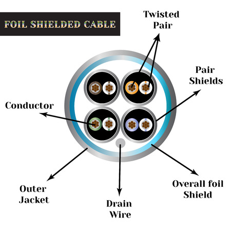 Twisted-pair cable with symbols. Foil shielded cable. 向量圖像