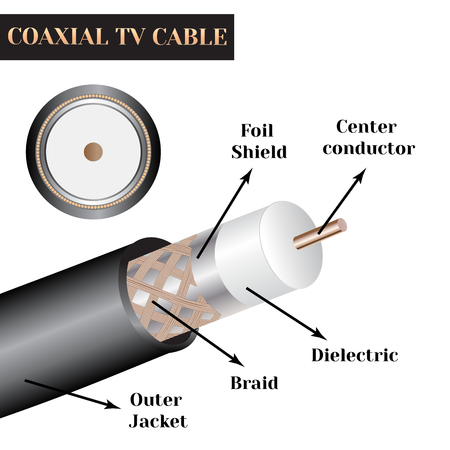 cable tv: Coaxial TV cable structure. Kind of an electric cable.