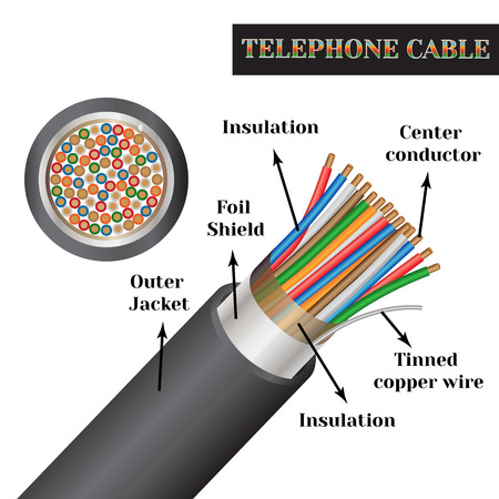 electric cable: Telephone cable structure. Kind of an electric cable. Illustration