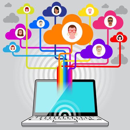 A laptop computer connecting to friends via an online social media network. Illusztráció