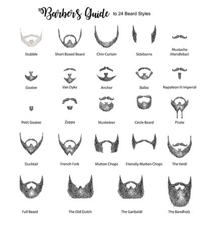 ひげのスタイルのベクトルのための理髪店ガイド